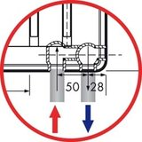 Radson E-FLOW Parada T33 H500 L1500 (3233 Watt)_