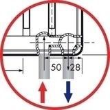 Radson E.FLOW Integra T33 H600 L1650 (4382 Watt)_