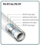 Begetube MultiPipe 16/2 mm (Rol 200 m) - 804170200_